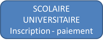 Scolaire Inscription