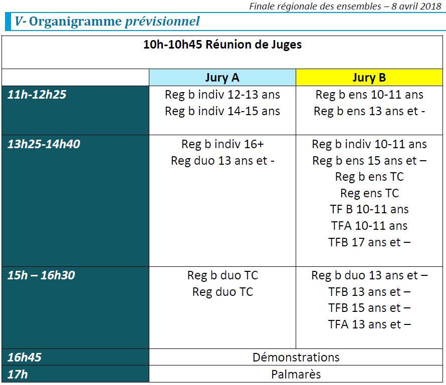 Organigramme prévisionnel - finale région GR - Betton.JPG