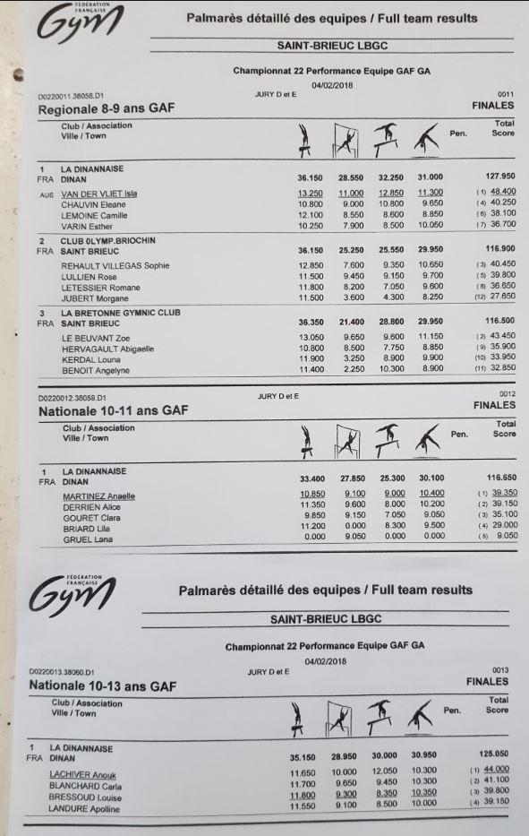 GAF - Résultats 1 04fev18.JPG