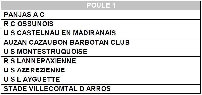 Clubs 3e4e Série Poule 1