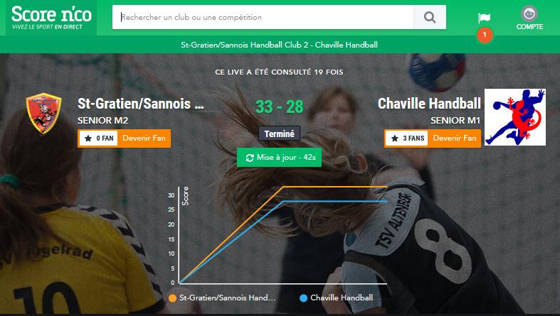 stat N3 Chaville.jpg