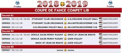 COUPE DE FRANCE COMPÉT'LIB - PHASE DÉPARTEMENTALE