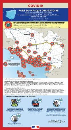 Port du masque arrêté Préfectoral à compter du 1er août