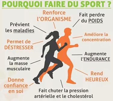 les bienfaits du sport
