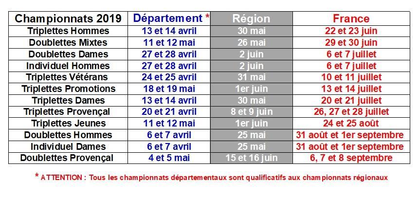 Calendrier Championnat De France Petanque 2019.Actualite Dates Des Championnats 2019 Club Petanque