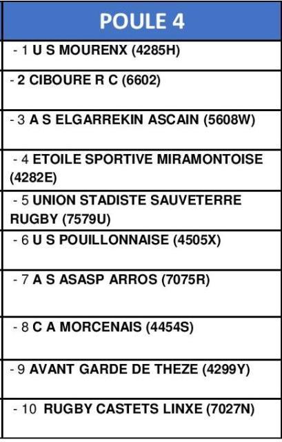 2ème SERIE DEFINITIVE POULE 4 officielle LRNAR-page-001.jpg