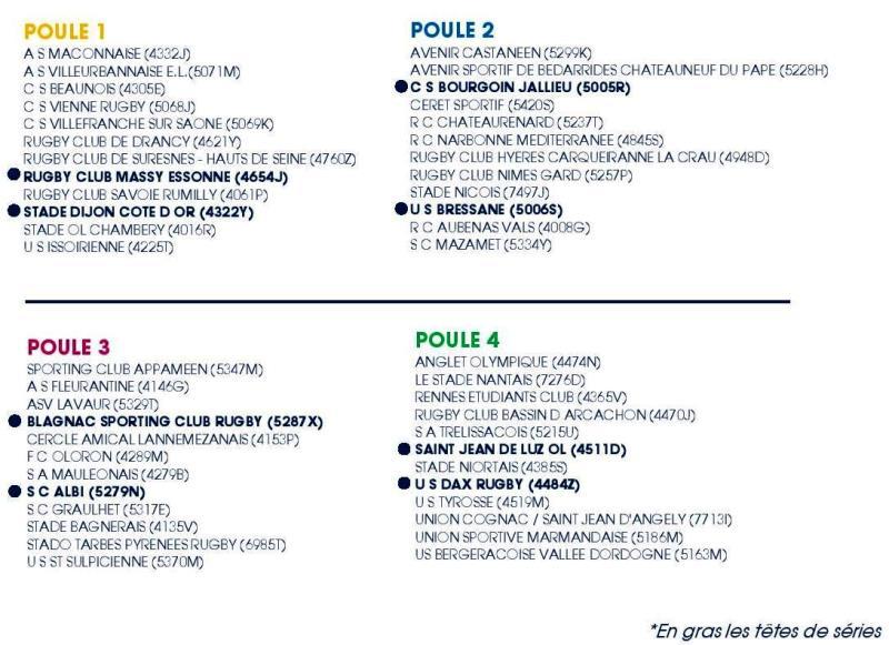 Calendrier Federale 2 2020 2019.Actualite Saison 2019 2020 Championnats Federaux
