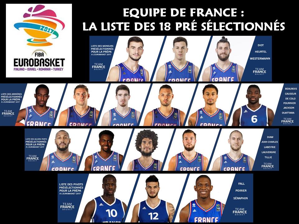 Actualité Eurobasket Masculin 2017 La Liste Des